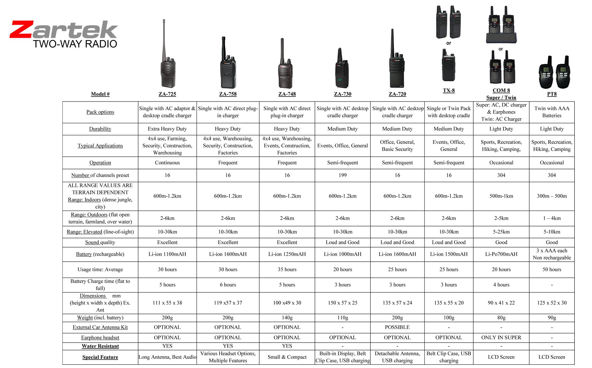 Comparison of Unicode encodings