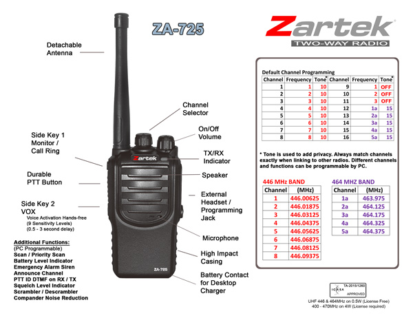 Zartek South Africa - ZA-725