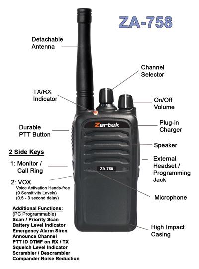 Zartek South Africa - ZA-758